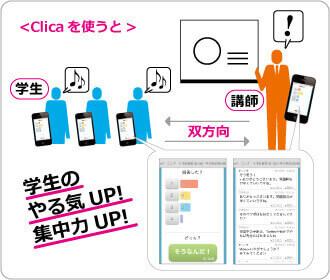 Clica説明図