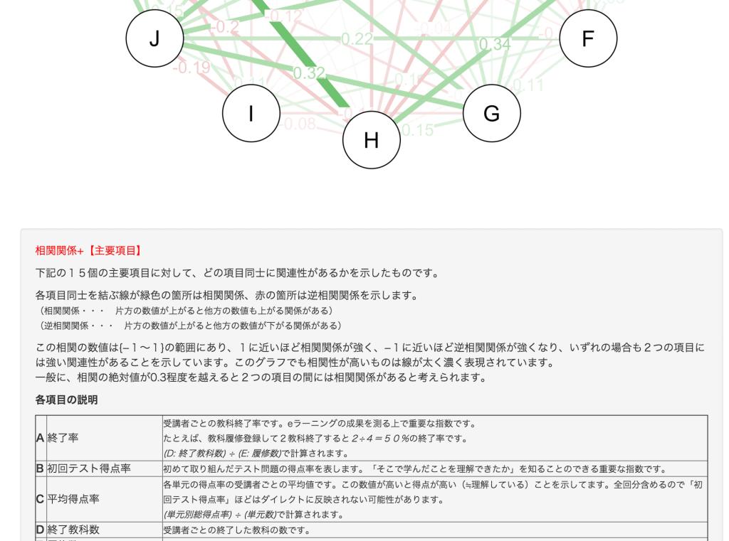 Analytics+説明文の例
