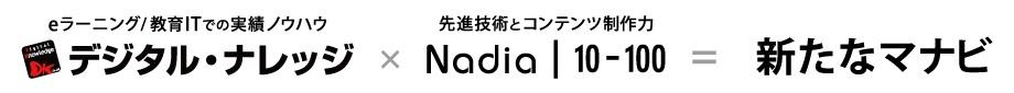 DK&Nadia