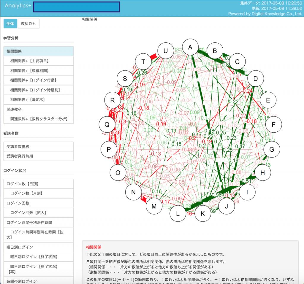 Analytics+画面例