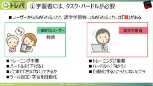 ユーザーと学習者の溝