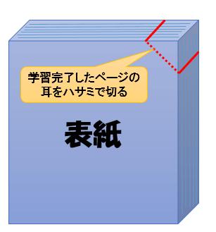 ジユウジ式学習法