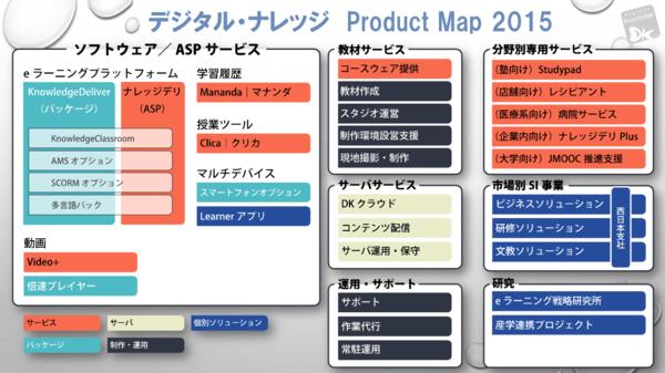 デジタル・ナレッジ プロダクトマップ