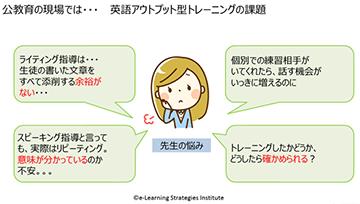 英語アウトプット型トレーニングの課題