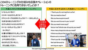 AIを使った接客話法トレーニング