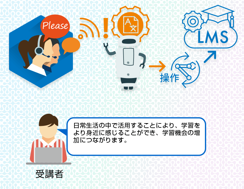 AI-Searchモジュール
