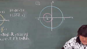 数学Ⅲ 2次曲線