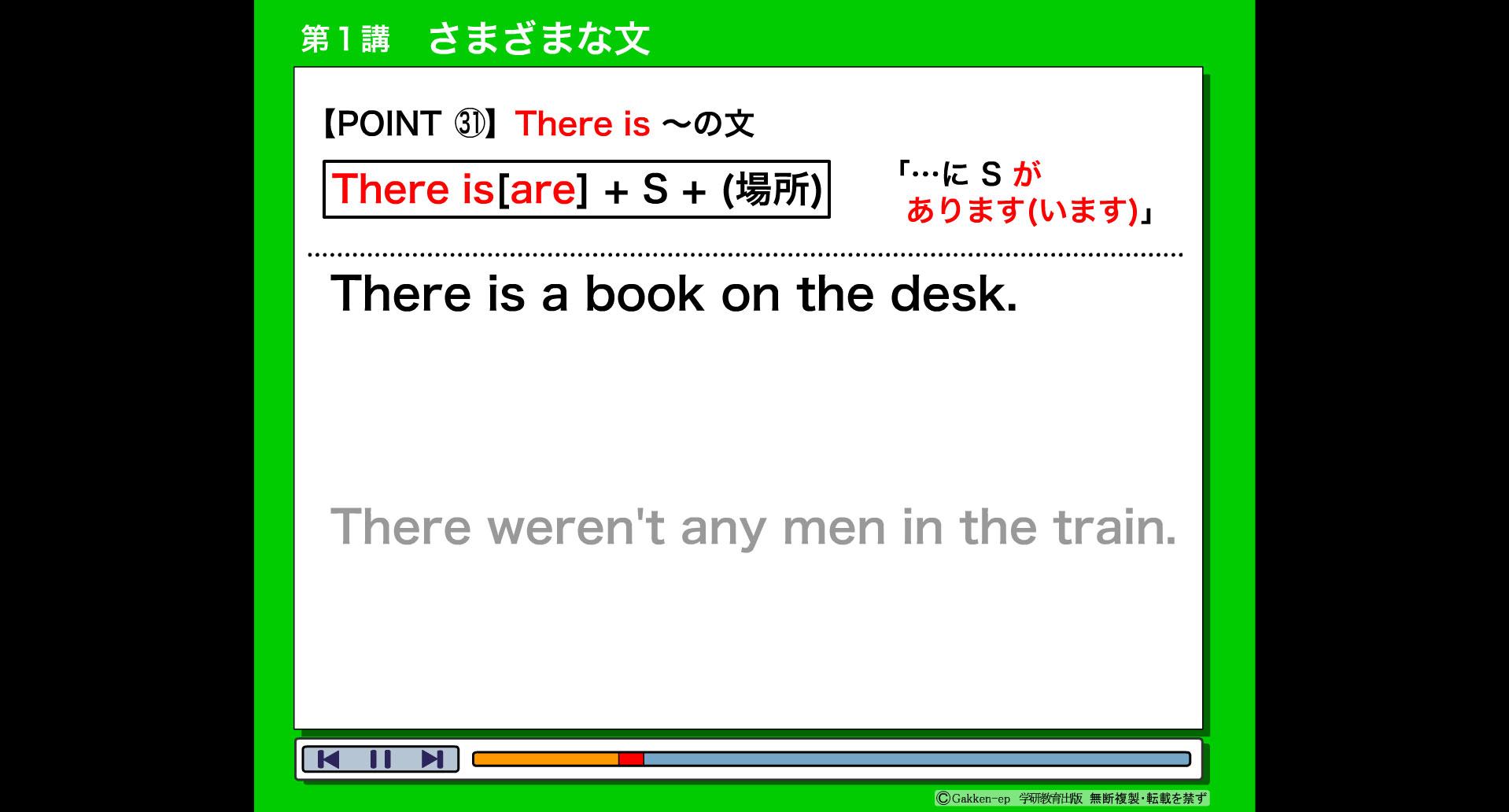 G-2 基礎学力中級 英語文法