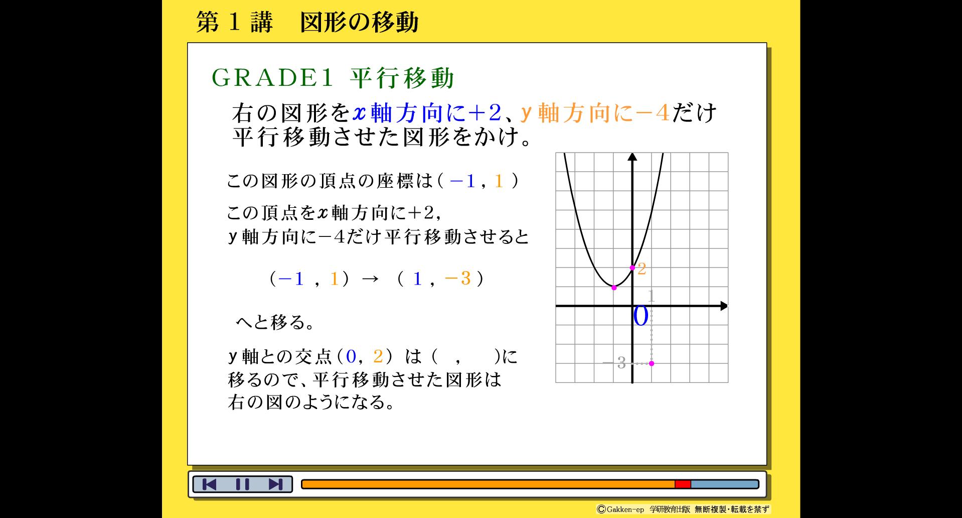 G-4 基礎学力完成 数学