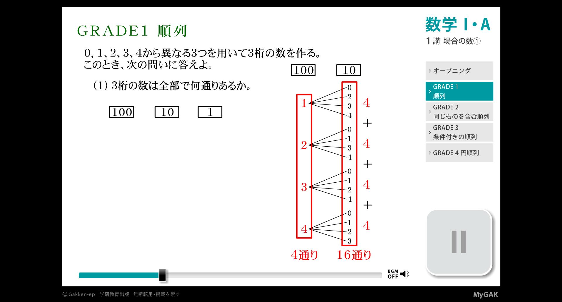 G-6 高校学力中級 数学Ⅰ・A